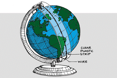 This image shows how the classroom globe would look with wire and transparency film depicting the width of a satellite pass as it travels a polar orbit.