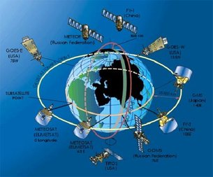 This is an image of satellites circling Earth