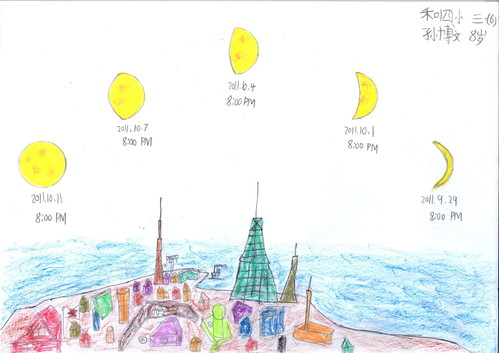 This a sketch done by Fred Sun of China that includes moon phases.